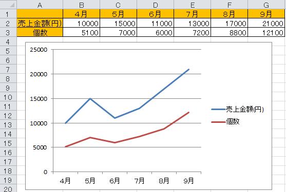 グラフ タイトル 参照 excel